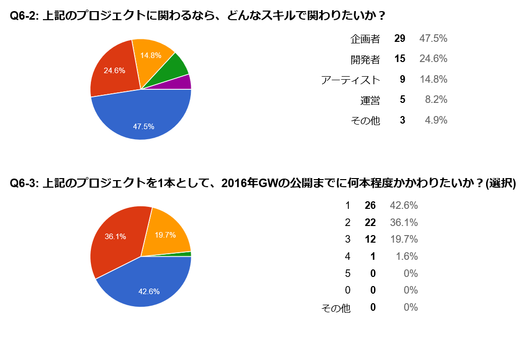 result6-2